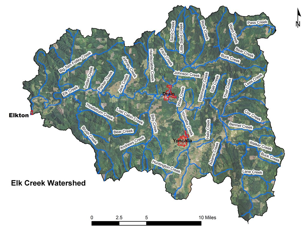 A watershed is the area of land